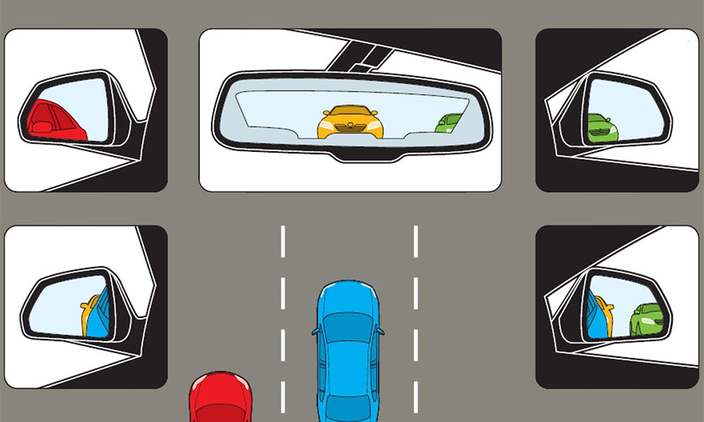 Quan sát gương chiếu hậu xe ô tô